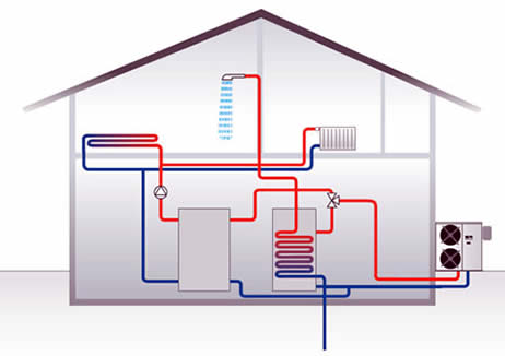Heat pumps water heating system air source for Which heating system is best for a house